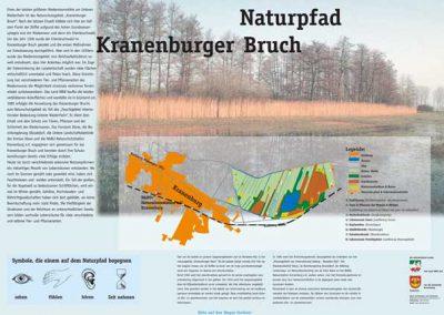 NABU Naturschutzbund Deutschland (Kranenburg)